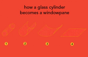 cylinder glass